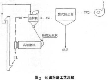 面膜生产工艺流程