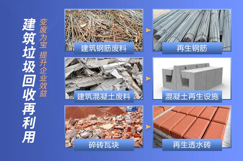 建筑垃圾再生资源化处理是利国利民的绿色产业