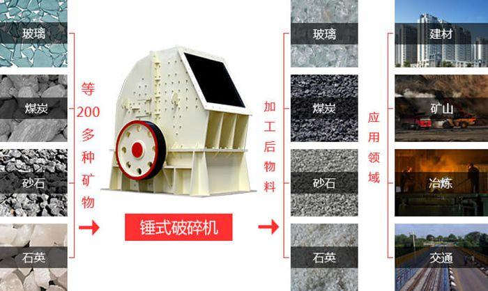 重锤式碎石机可处理200多种物料