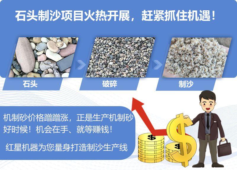 石头制沙项目