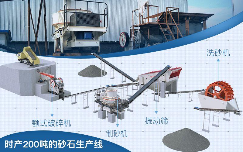 时产200吨砂石生产线配置