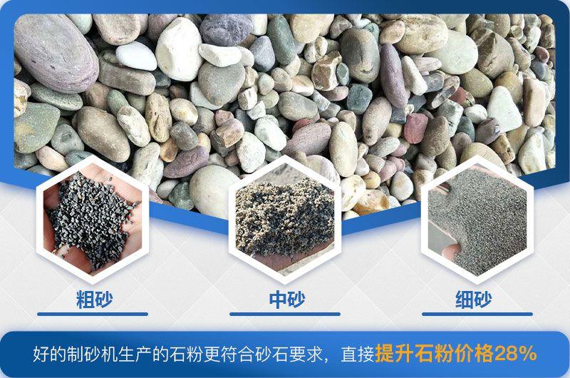鹅卵石加工成不同规格砂石