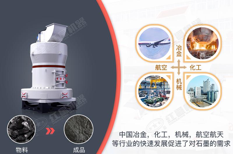 雷蒙磨粉机是提升钢渣矿渣应用价值的秘密武器
