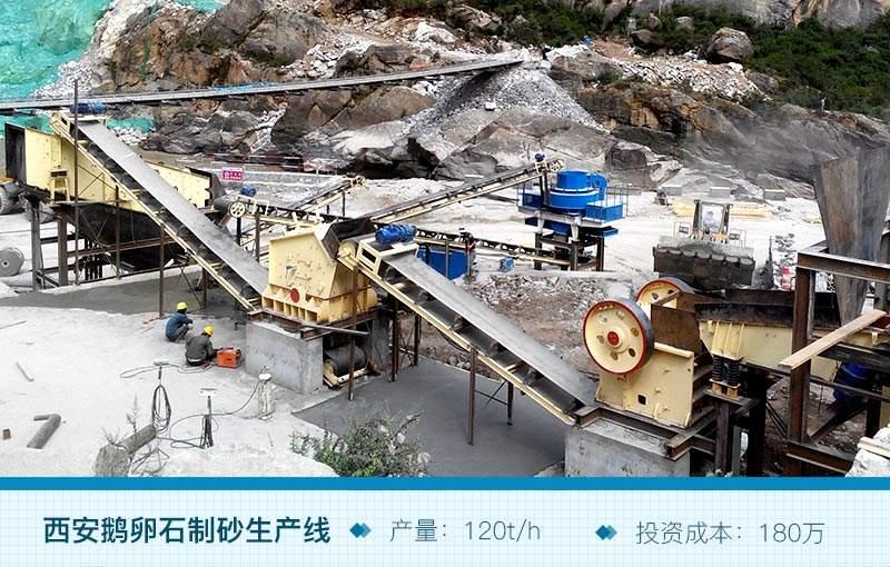 西安鹅卵石制砂生产线