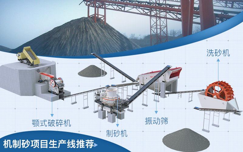机制砂生产线配置