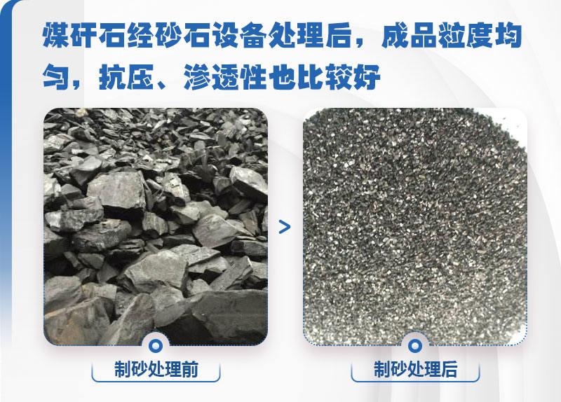 煤矸石制砂前后