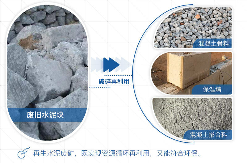 水泥废矿成品再利用