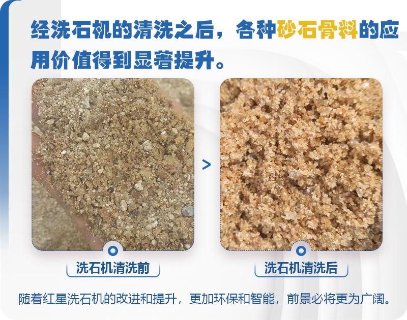 石粉清洗过程