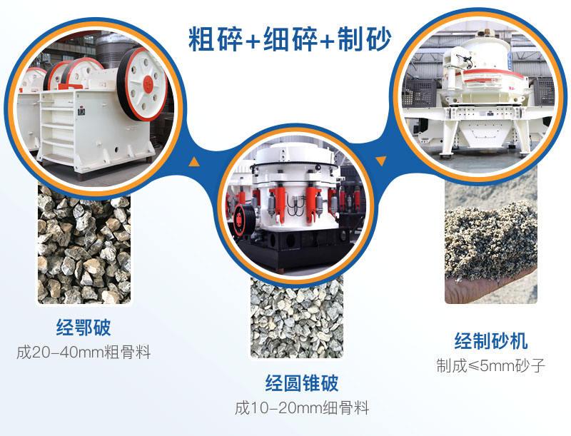 小型石头粉碎机制砂配置
