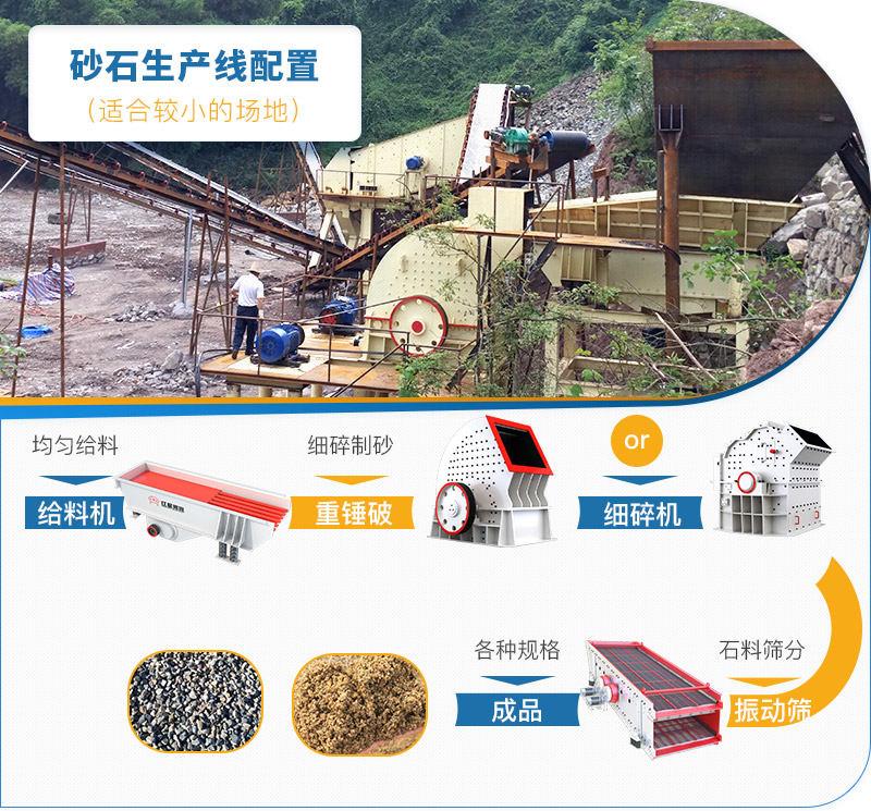 比较适合场地较小的砂石料场配置流程