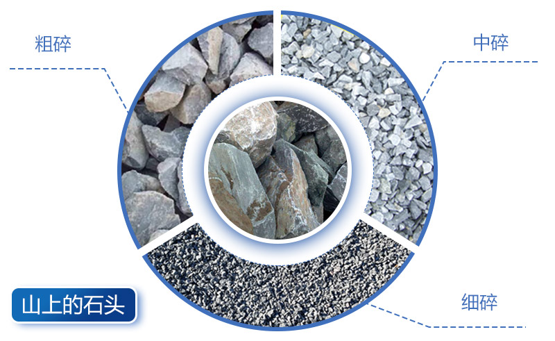 山上的石头成品规格