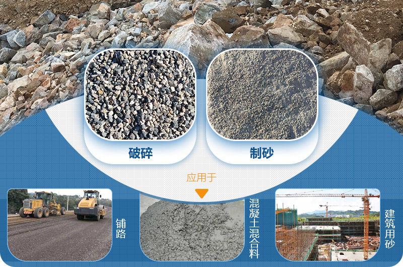 石头粉碎后成品规格