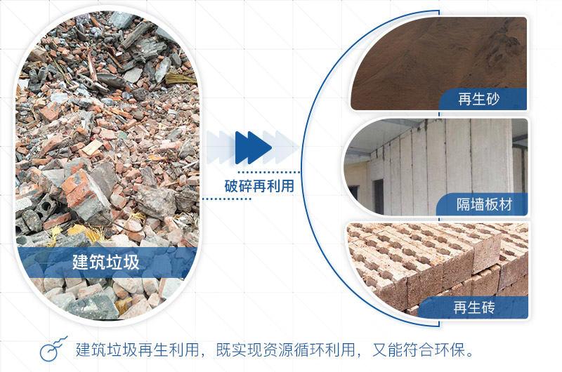 砖渣粉碎机处理之后物料用途
