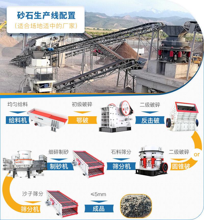 适合中型砂厂的制砂厂流程