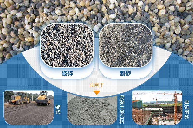 破碎制砂成品和用途