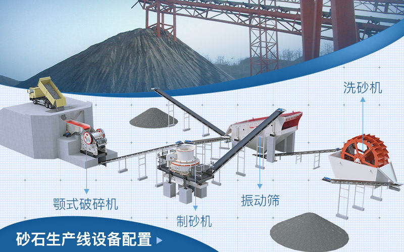 固定式砂石厂生产线设备配置
