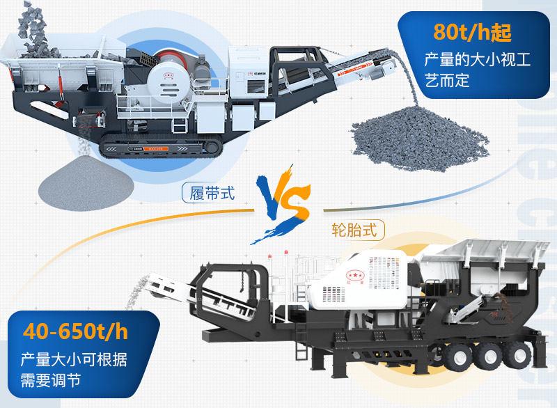 移动碎石机的产量根据具体配置而定