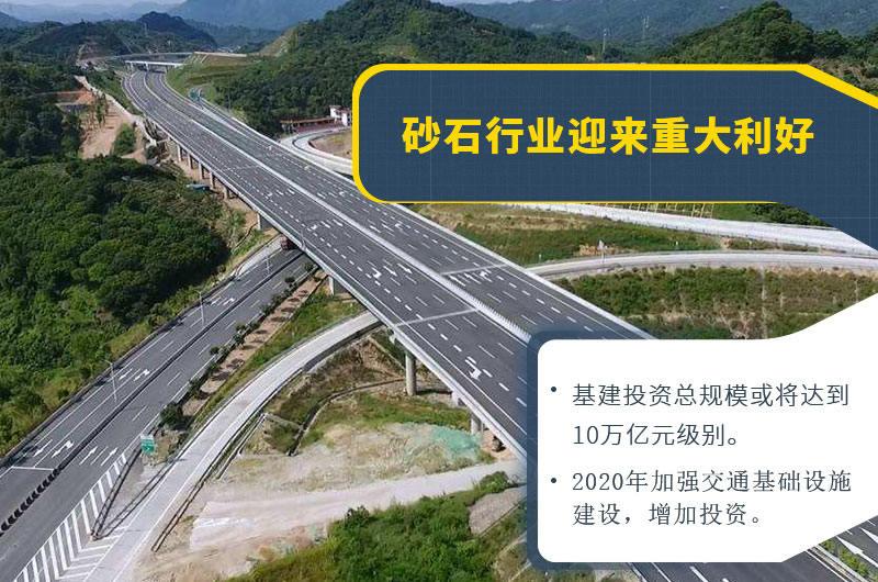 交通基建建设大力发展