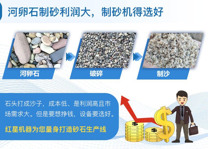河卵石制砂利润大