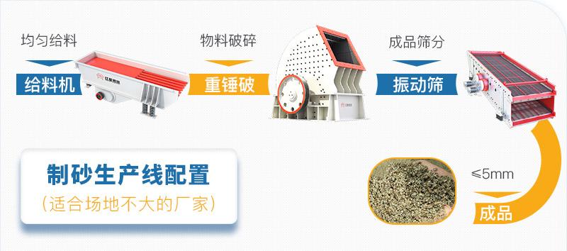 中型制砂生产线工艺流程图