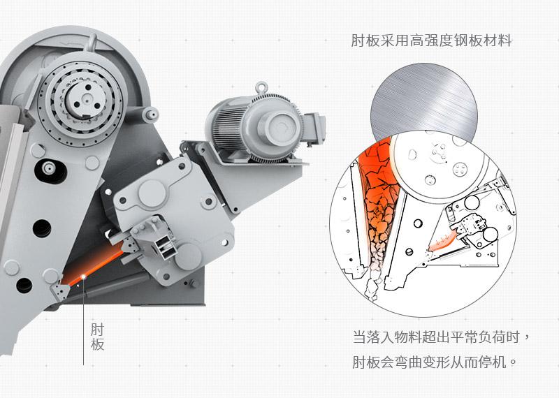 综合破碎机生产原理与结构