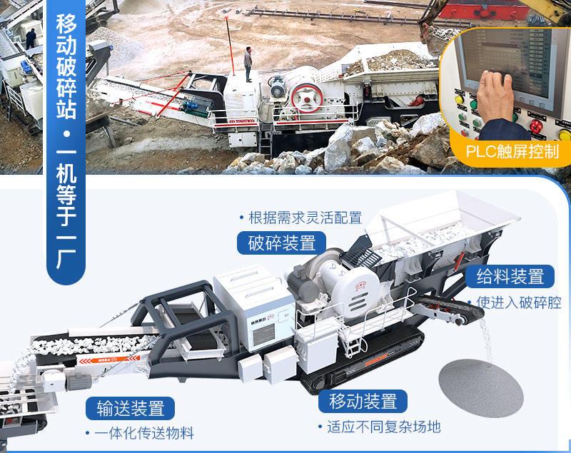 移动环保制砂生产线