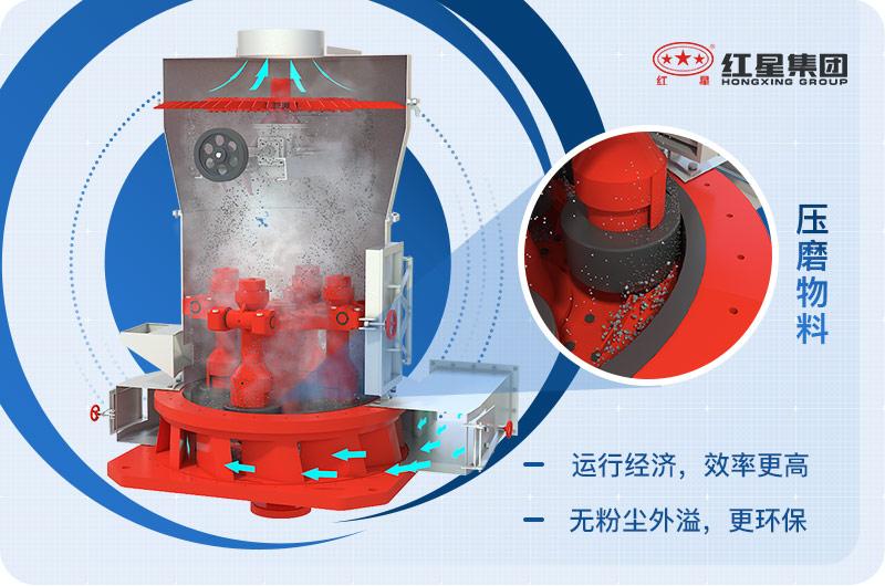 矿渣磨粉机结构优势