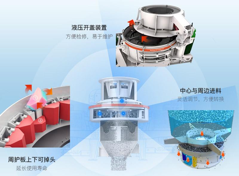 人工制砂机器生产优势