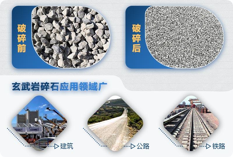 玄武岩碎石成品应用广泛