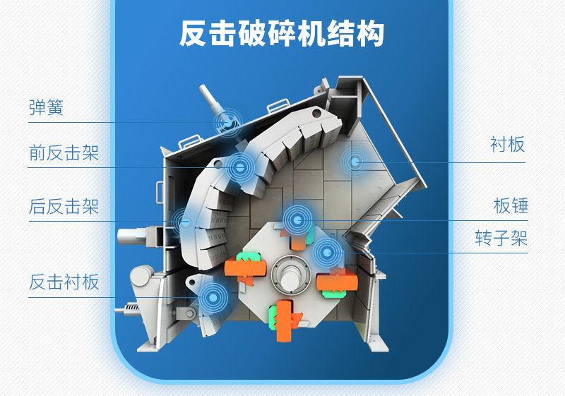 反擊式破碎機的结构展示图