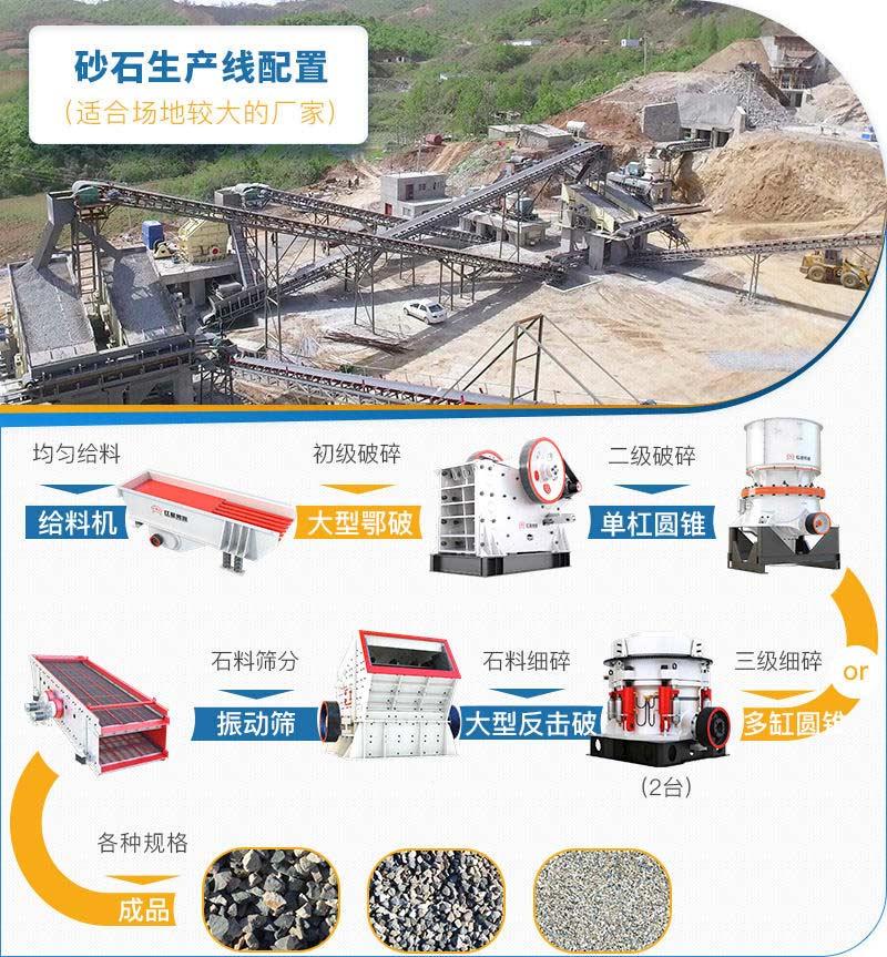 大型机制砂生产线工艺流程
