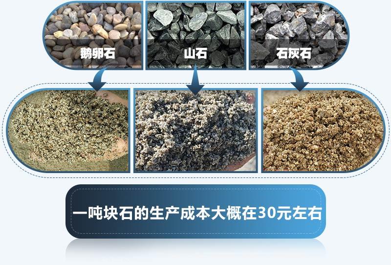 块石生产成本