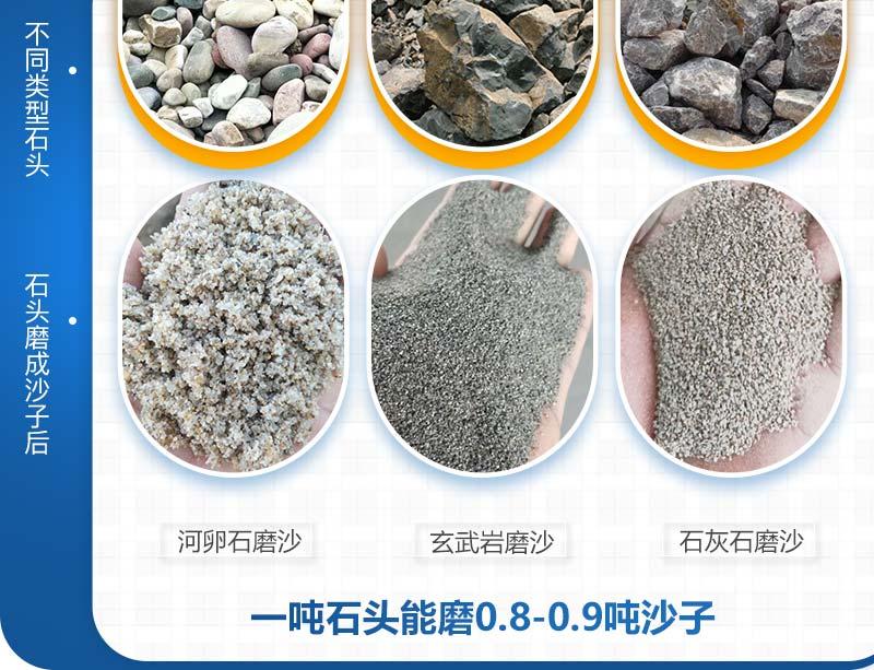一吨石头能磨0.8-0.9吨沙子