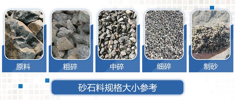 矿渣制砂成料