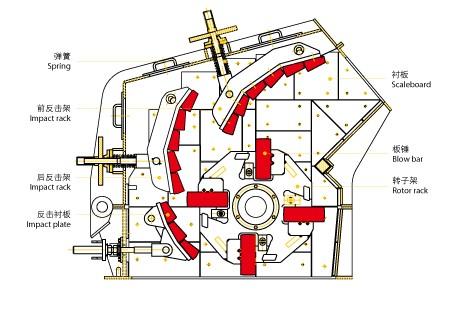 反击可以提现的二八杠主要结构