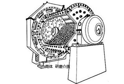 圆锥球磨机