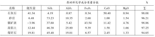原材料化学成分质量分数