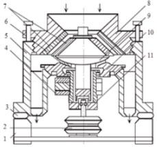 惯性圆锥破碎机的结构