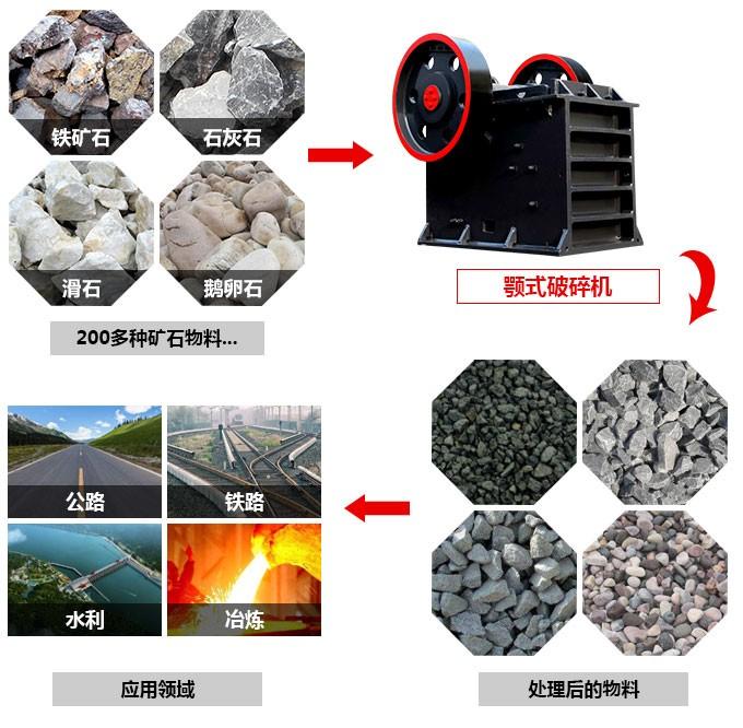 1060矿山鄂式碎石机