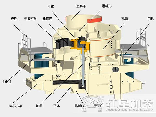1200tph冲击式制砂机结构图