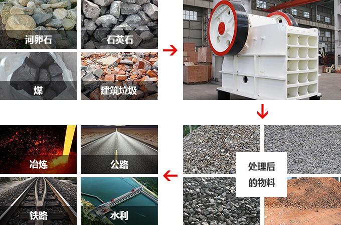 石头粉碎效果及应用领域