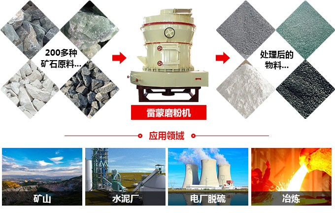 1200目锰矿磨粉机