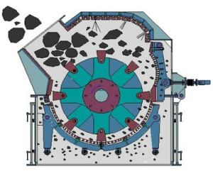 PCZ型重锤式破碎机结构
