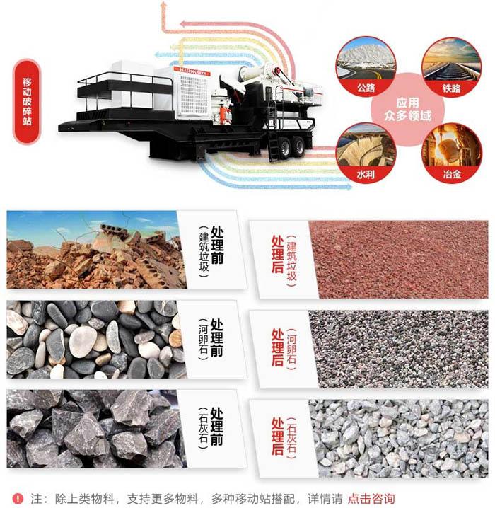 建筑垃圾处理生产线——用于生产再生混凝土