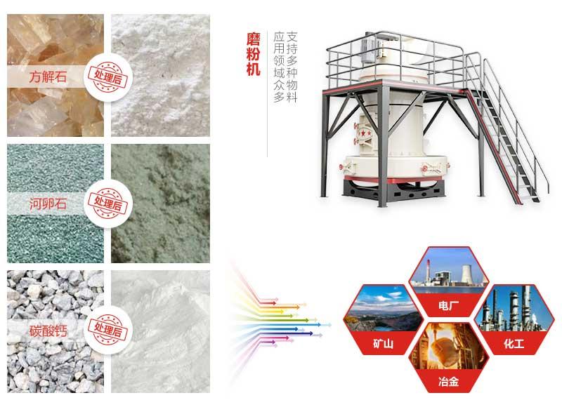 磨粉机能磨物料及应用领域