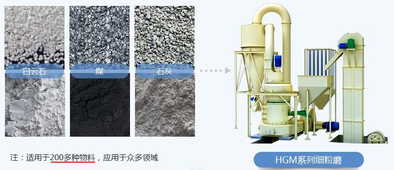 hgm磨粉机出料细度