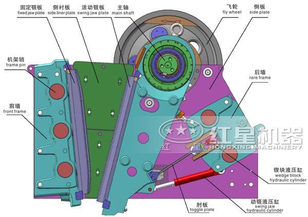 cj欧版颚式破碎机结构图
