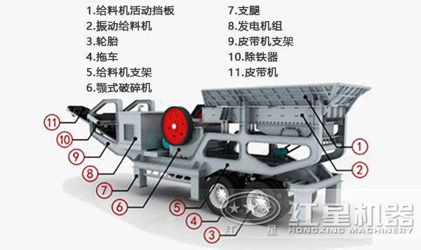 建筑垃圾处理设备图