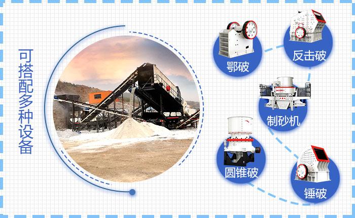 可移动砂石生产线设备配置