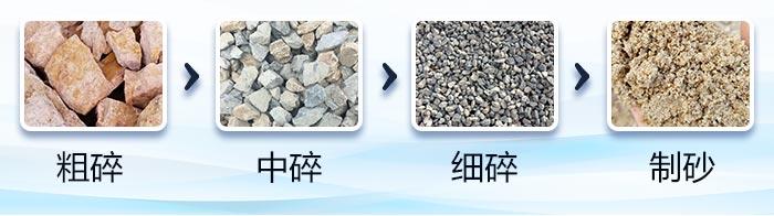 各种粒度大小的石子